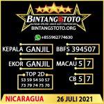 Rumus Bintang5 Nicaragua 26 JULY 2021