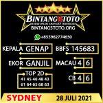 Rumus Bintang5 Sydney 28 JULY 2021