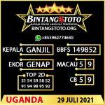 Rumus Bintang5 Uganda 29 JULY 2021